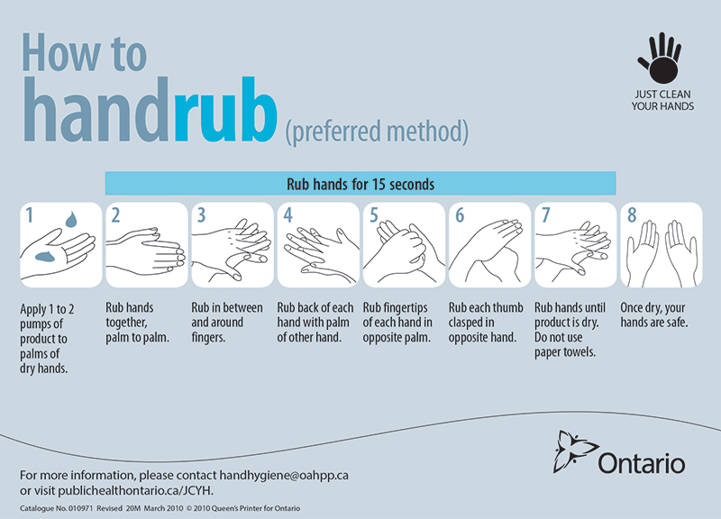 How to hand rub instructions shown in 8 steps
