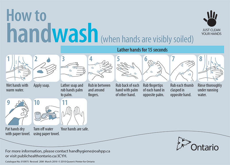 How to hand wash instructions with 11 steps